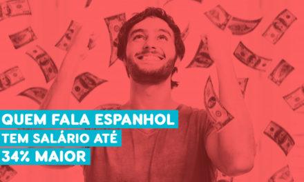"""""""Quem fala Espanhol tem salário até 34% maior"""", afirma pesquisa"""